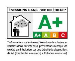 émissions dans l'air intérieur