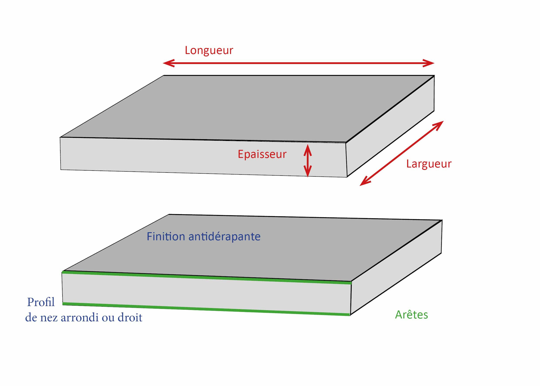 description d'une margelle